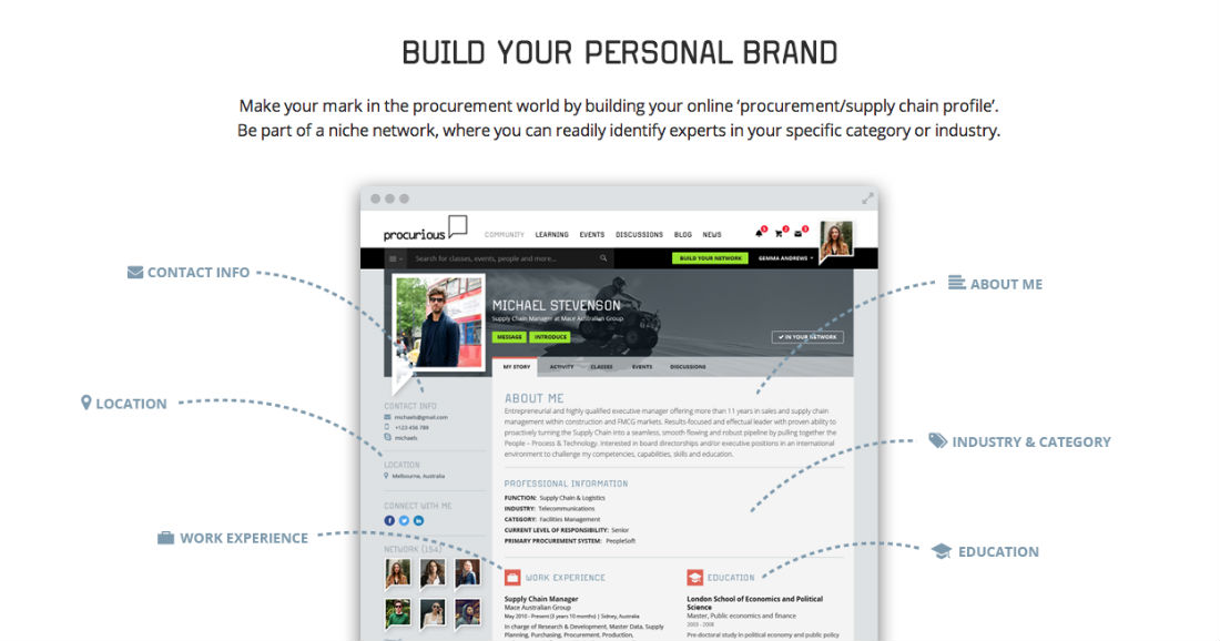 How to build your personal brand online