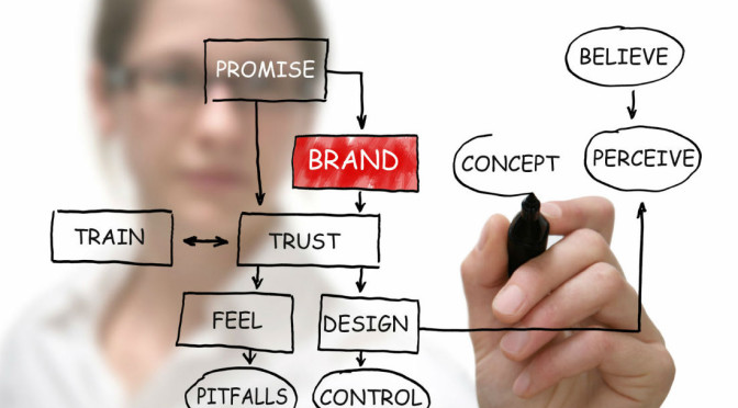 10-tips-for-procurement-professionals-from-a-brand-wizard