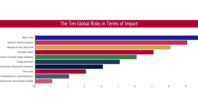 top-ten-global-supply-chain-risks-infographic