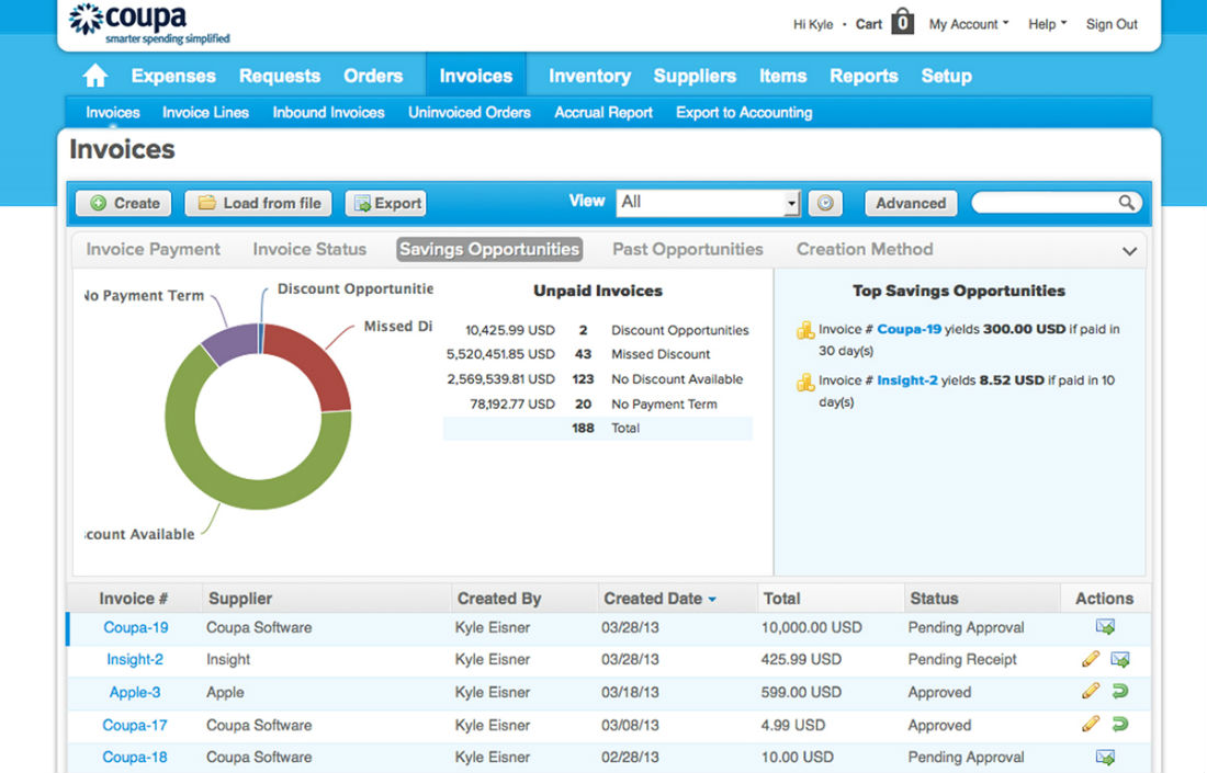 Coupa Software Has Acquired Australia S Invoicesmash