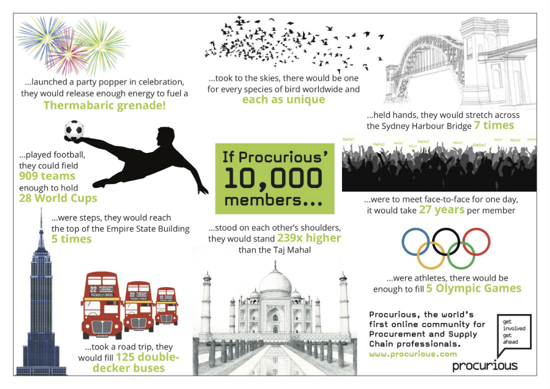 Procurious-10K-Jan2016-infographic copy