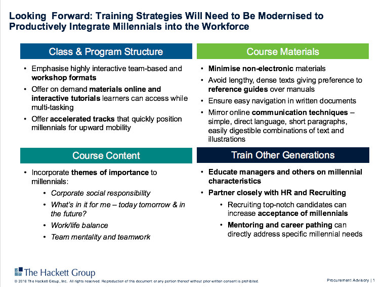 Hackett's Framework for Training to Integrate Millennials into the Workforce
