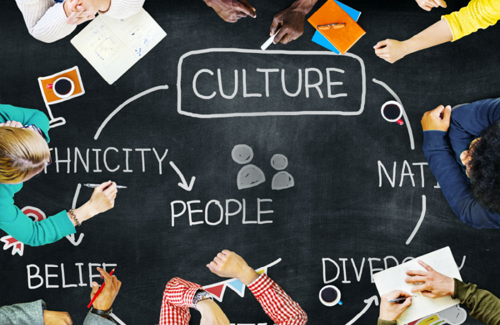 the importance of having a diversified view of culture The importance of worldview world view has to do with the to christians but the reason for our faith is important and is here what is culture.